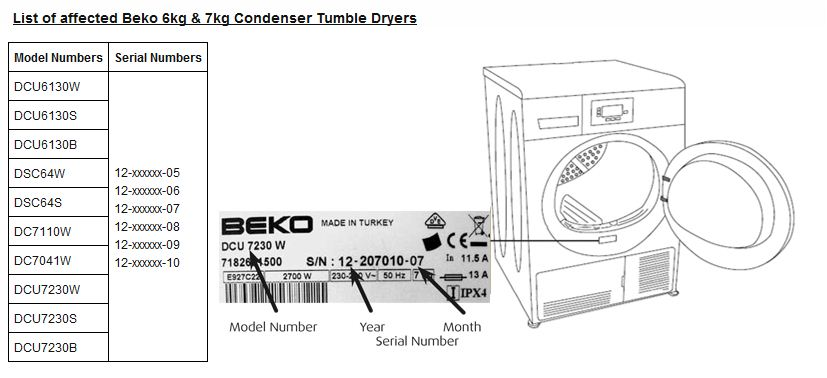 BEKO CONDENSER TUMBLE DRYERS