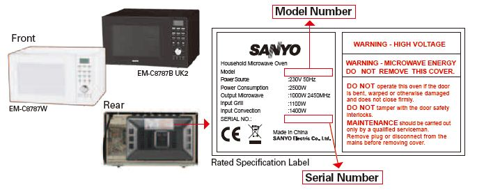 IMPORTANT SAFETY NOTICE – SANYO MICROWAVE OVENS - Isle of Man Public