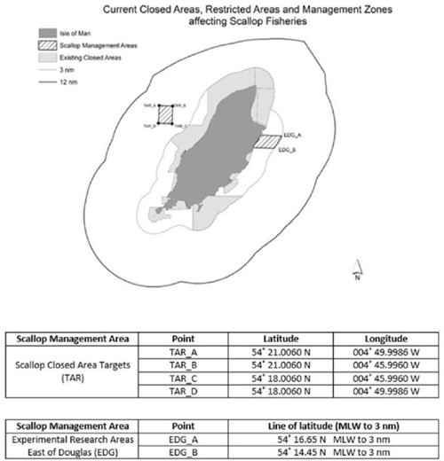 Scallop Fisheries Current Closed Areas Map