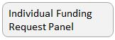 Individual Funding Request Panel button
