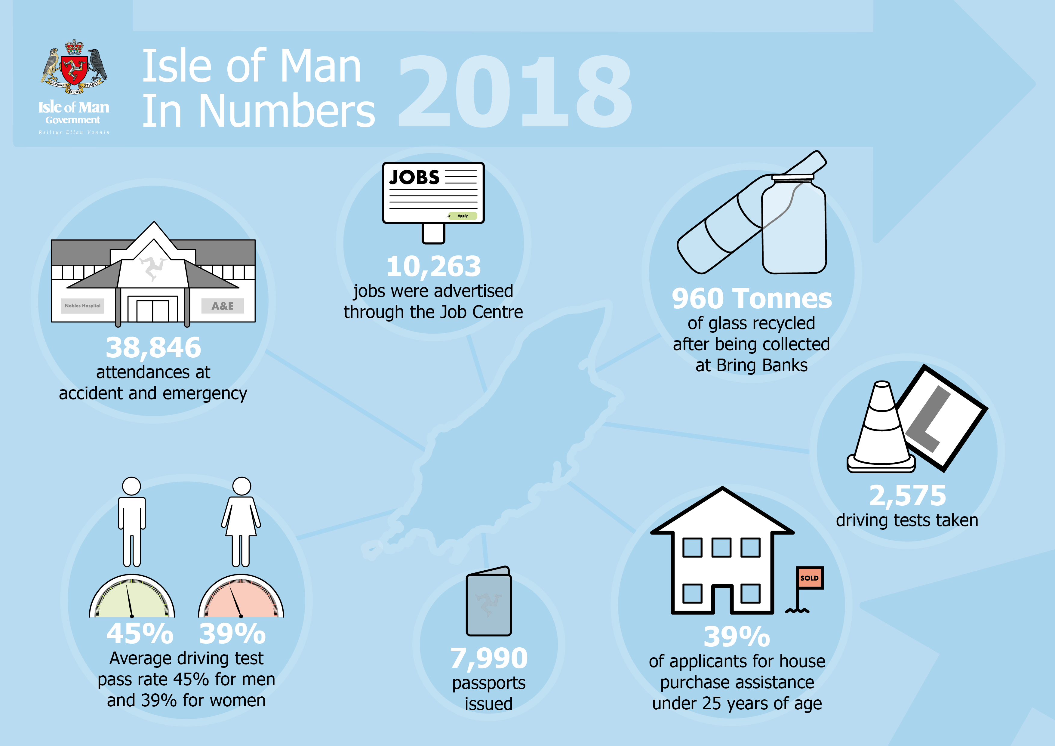 Isle of Man in Numbers 2018 - Infographic