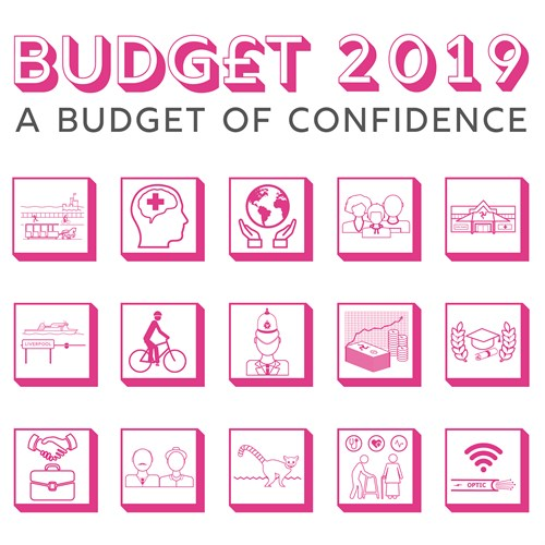 Isle of Man Government - 2019-20 Budget