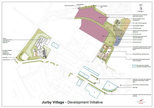 Jurby Development map