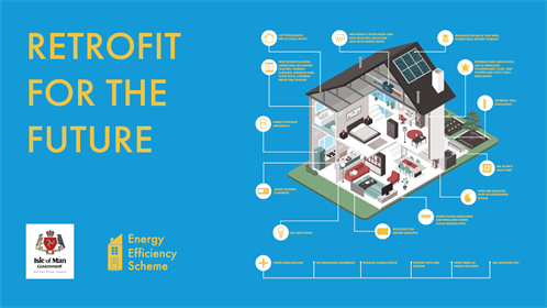 Retrofit for the future infographic